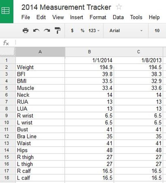 2014 Measurement Tracker