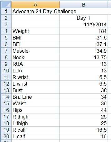 Advocare 24 Day Challenge Day 1 Measurements @thatbaldchick