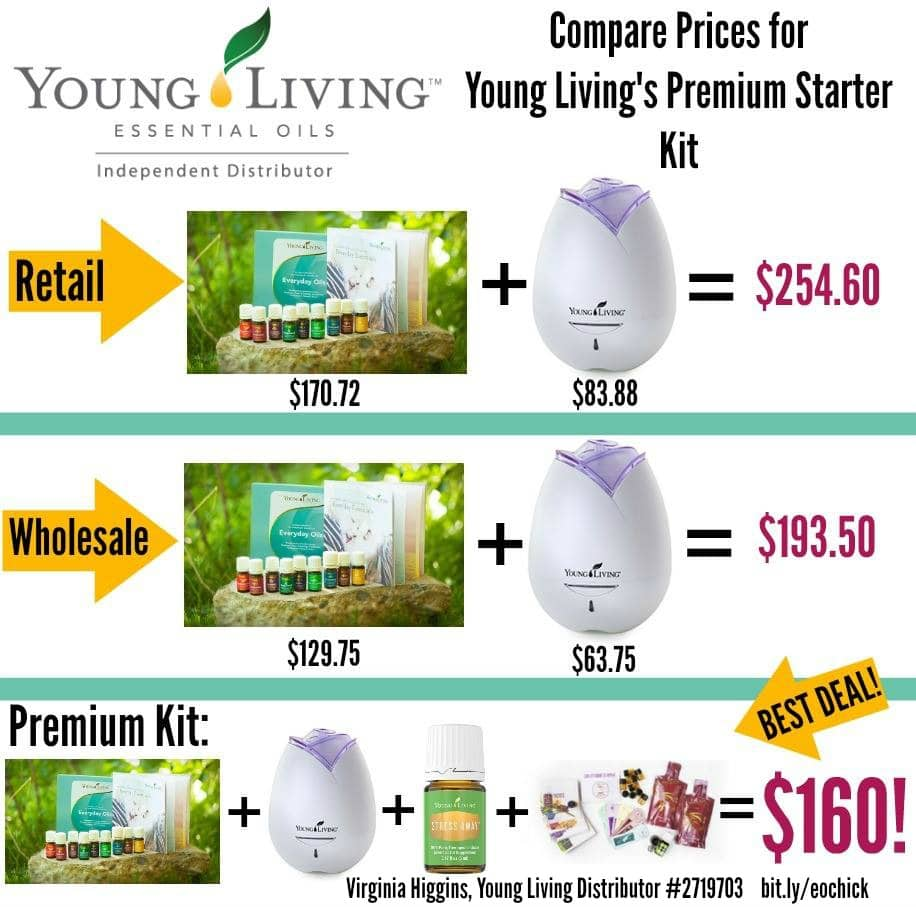 Young Living Price Comparison Retail vs Wholesale