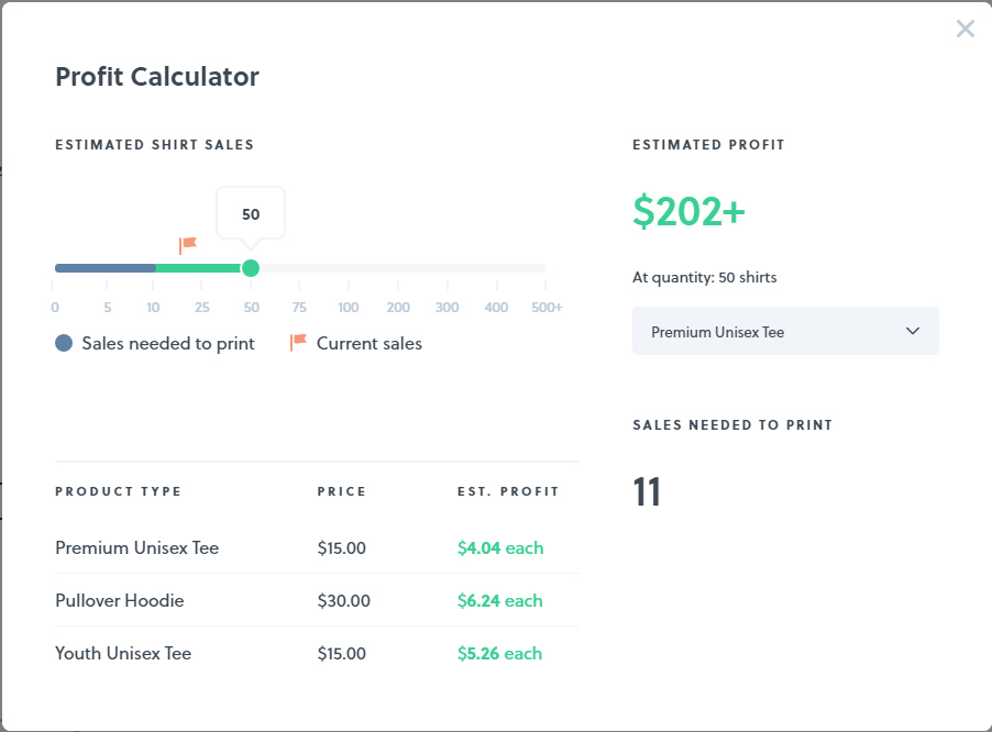 Bonfire Profit Calculator