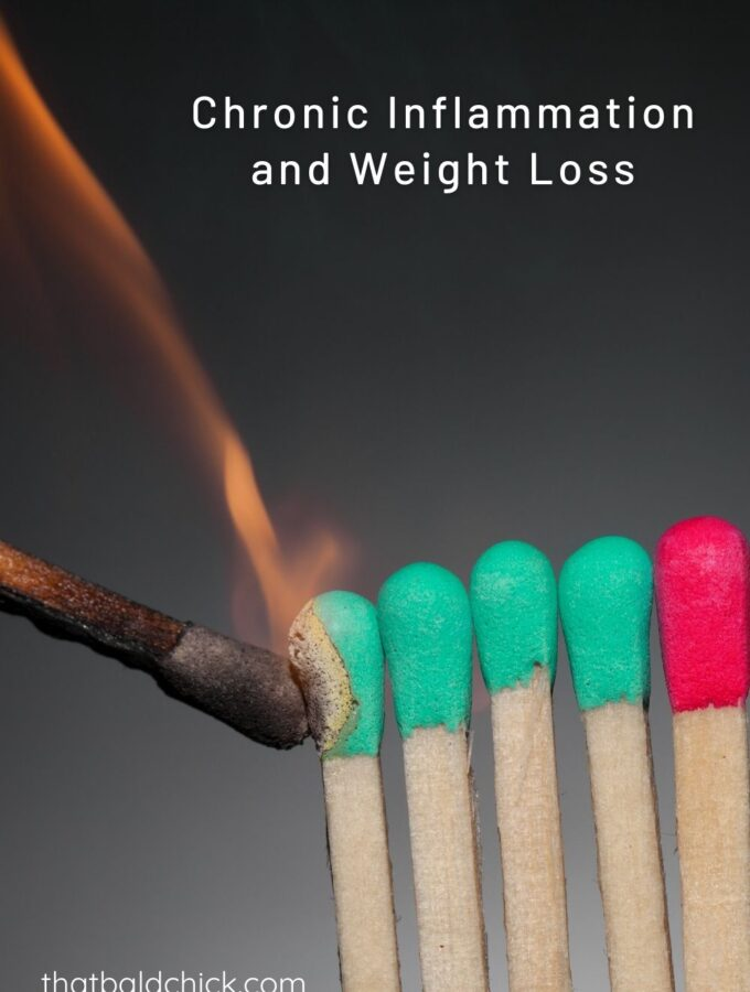 Chronic Inflammation and Weight Loss